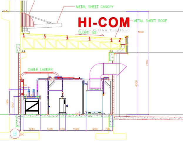 Example Design Top View